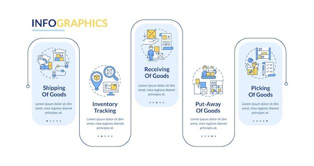 Ilustração do modelo de infográfico de entrega de pedido