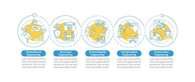 Ilustração do modelo de infográfico de trabalho de engenharia civil