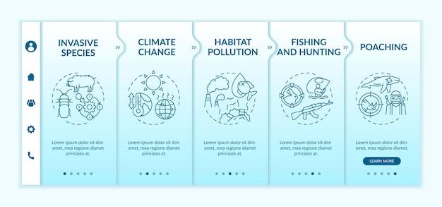Ilustração do modelo de integração de danos ecológicos