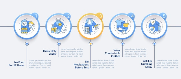 Ilustração do modelo do infográfico de conselhos para exames de sangue
