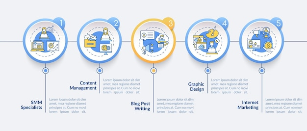 Ilustração do modelo do infográfico de marketing digital