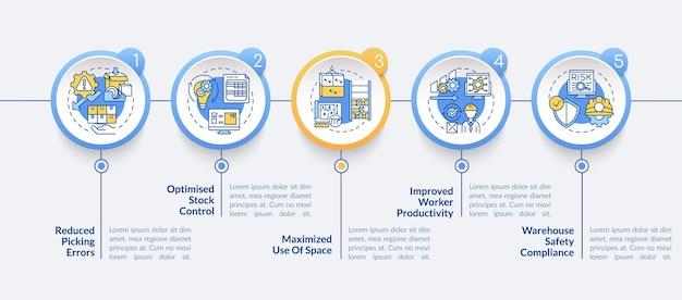 Ilustração do modelo do infográfico de serviço de armazém