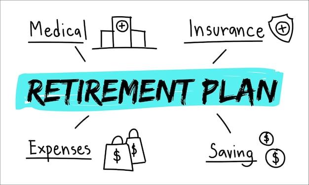 Ilustração do plano de aposentadoria