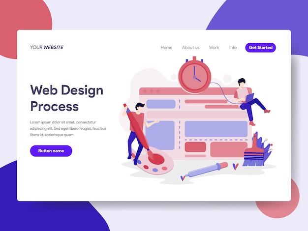 Ilustração do processo de design do site