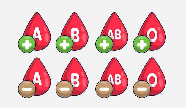 Ilustração do tipo sanguíneo