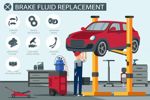 Ilustração do vetor da substituição do líquido de freio liso.