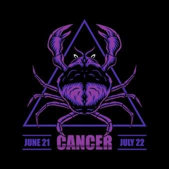 Ilustração do zodíaco câncer