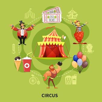 Ilustração dos desenhos animados de circo