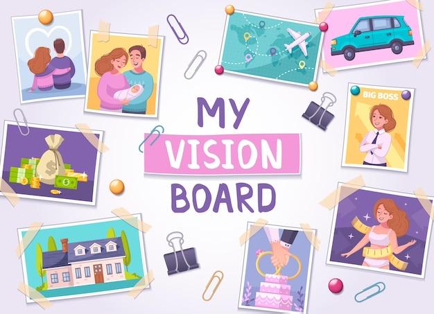Ilustração dos desenhos animados do vision board com símbolos de viagens e família