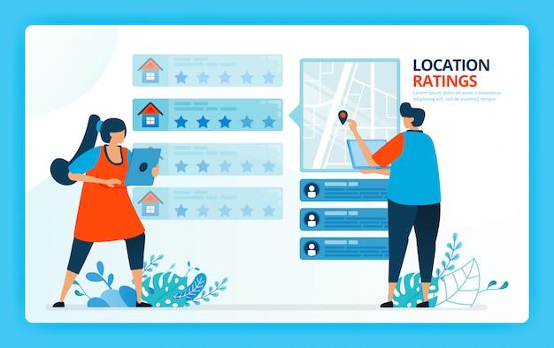 Ilustração dos desenhos animados humanos para classificação de localização e aluguel de casa.