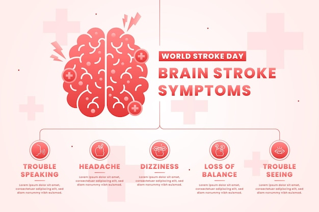 Ilustração dos sintomas do gradiente do dia mundial de avc