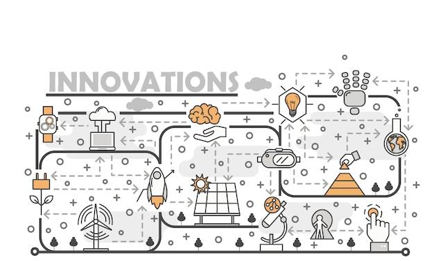 Ilustração em vetor arte fina linha inovações