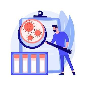 Ilustração em vetor conceito abstrato de kit de teste de coronavirus. novo diagnóstico de coronavírus, kit de teste covid-19, protocolo de teste ncov, localização de anticorpos, metáfora abstrata de diagnóstico rápido.