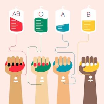 Ilustração em vetor conceito transfusão de sangue
