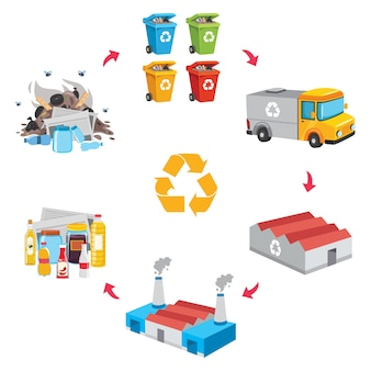 Ilustração em vetor de processo de reciclagem de lixo