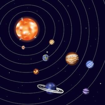 Ilustração em vetor do sistema solar com o símbolo de espaço de contorno dos desenhos animados do sol.