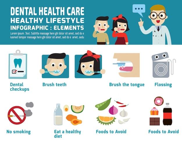Ilustração em vetor infográfico de cuidados de saúde dentária