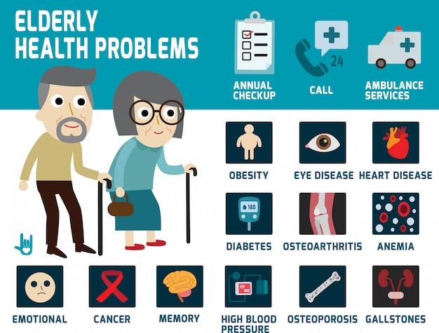 Ilustração em vetor infográficos idosos problemas de saúde