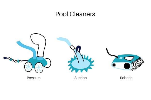 Ilustração em vetor isolada dos aspiradores automáticos de piscina. robótica, pressão