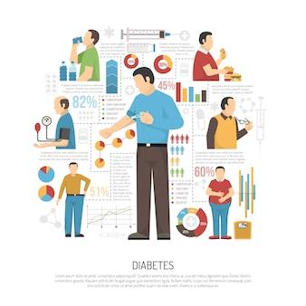 Ilustração em vetor página web diabetes