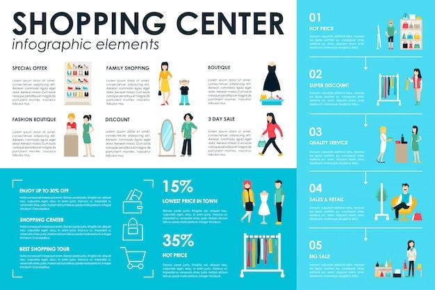 Ilustração em vetor plana infográfico centro comercial