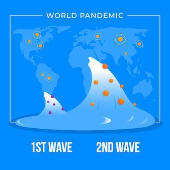Ilustração gráfica da segunda onda do coronavirus