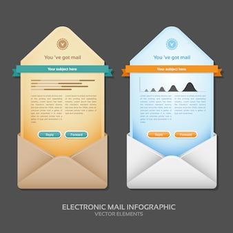 Ilustração gráfica de informações de e-mail