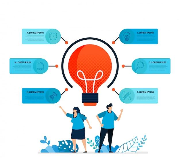 Ilustração humana e idéias infográfico design para opções de negócios, etapas de aprendizagem, processos de educação. apartamento para página inicial, web, site, banner, aplicativos móveis, panfleto, cartaz, folheto