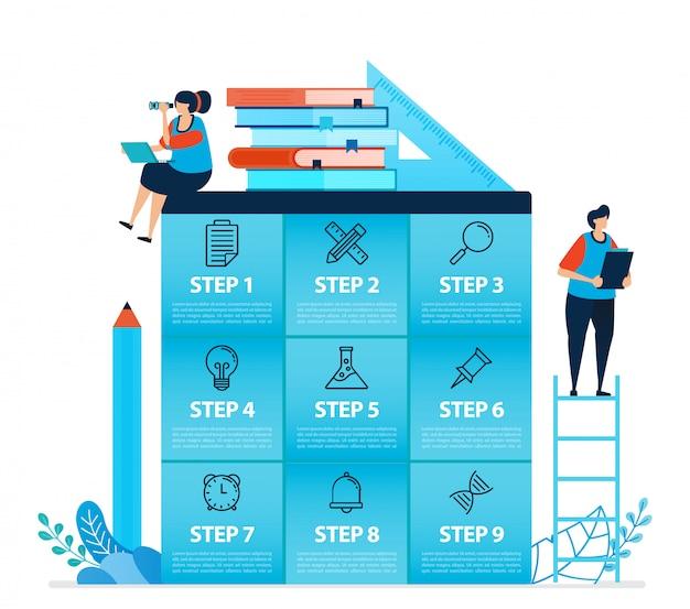 Ilustração humana e infográfico design para opções de negócios, etapas de aprendizagem, processos de educação.