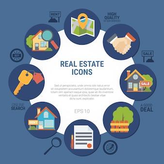 Ilustração imobiliária