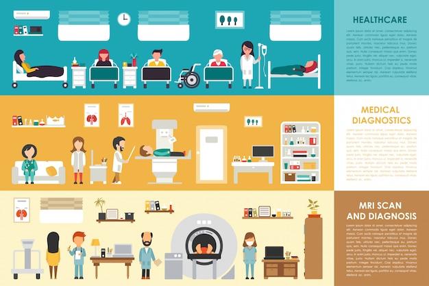 Ilustração interior do vetor da web do conceito do hospital da varredura dos diagnósticos médicos mri dos cuidados médicos.