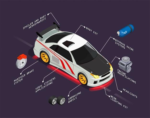 Ilustração isométrica de afinação de carro representando automóvel com melhoria de rodas sistemas de óxido nitroso faróis adesivos de vinil elementos do kit de corpo