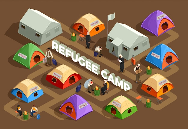 Ilustração isométrica de asilo de refugiados apátridas