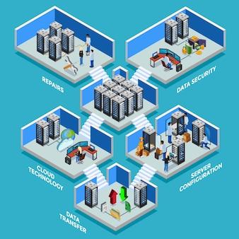 Ilustração isométrica de datacenter