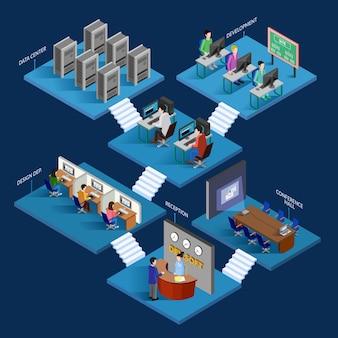 Ilustração isométrica de desenvolvimento