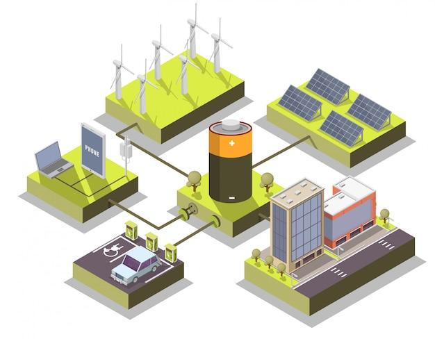 Ilustração isométrica de energia alternativa