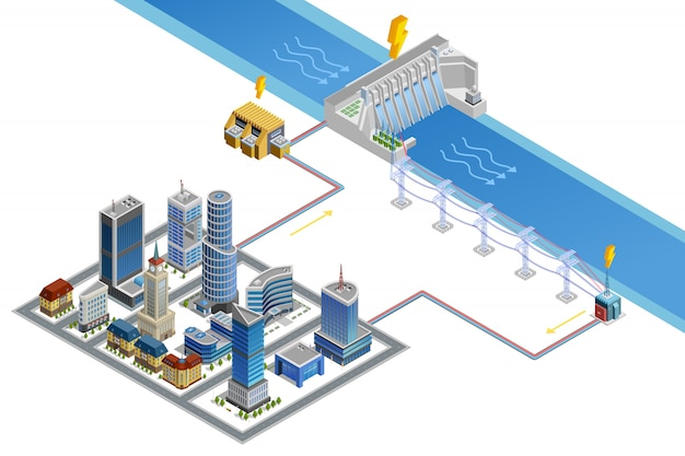 Ilustração isométrica de estação hidrelétrica
