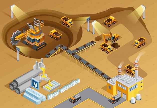 Ilustração isométrica de mineração