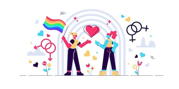 Ilustração lgbt. pessoas bissexuais minúsculas planas com conceito de arco-íris. sinal de bandeira transgênero para simbolizar amor, igualdade, direitos e tolerância. movimento contra a discriminação e a cultura trans.