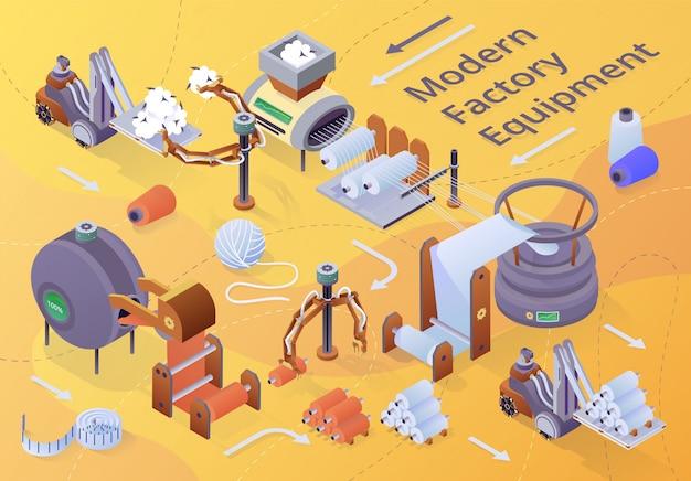 Ilustração moderna do equipamento da fábrica de matéria têxtil. maquinário