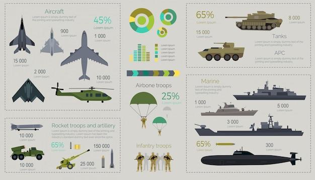 Ilustração plana de infográficos militares