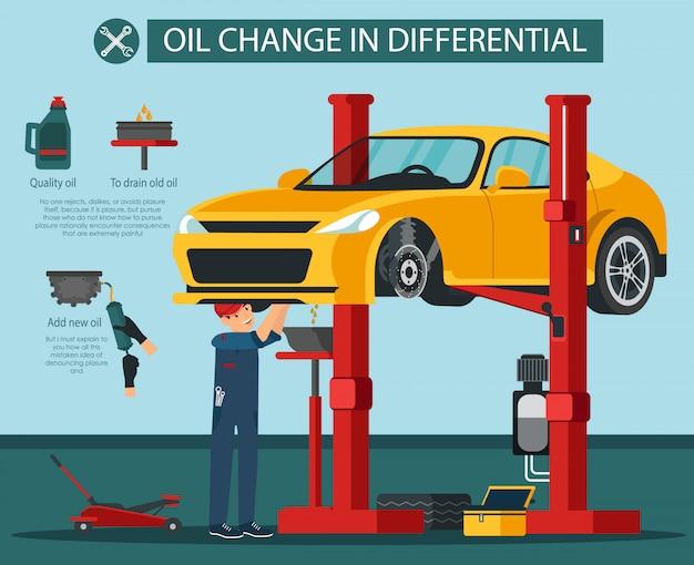 Ilustração plana de vetor diferencial de mudança de óleo