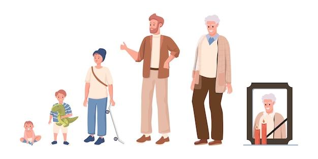 Ilustração plana do ciclo da vida do homem isolada no branco