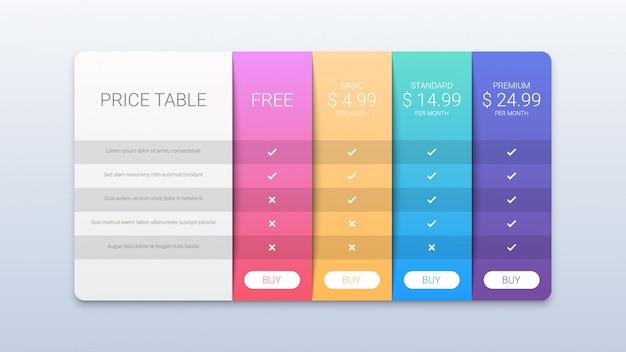 Ilustração simples da tabela de preços com quatro opções isoladas