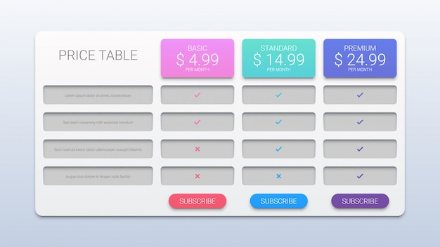 Ilustração simples da tabela de preços com três opções isoladas