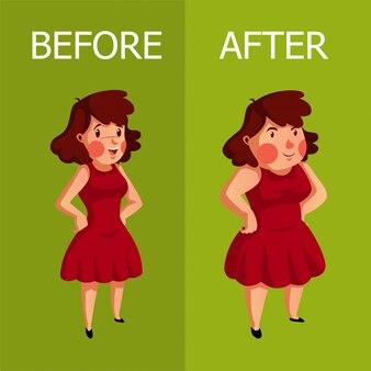 Ilustração sobre mulher antes e depois do ganho de peso