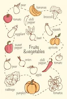 Ilustração vetorial de frutas e vegetais com comida vintage