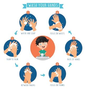 Ilustração vetorial de lavar as mãos