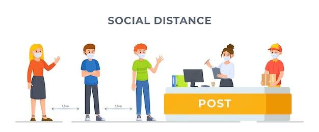 Ilustração vetorial do conceito de distância para proteção contra vírus. pandemia. modo mascarado. peça online. correios.
