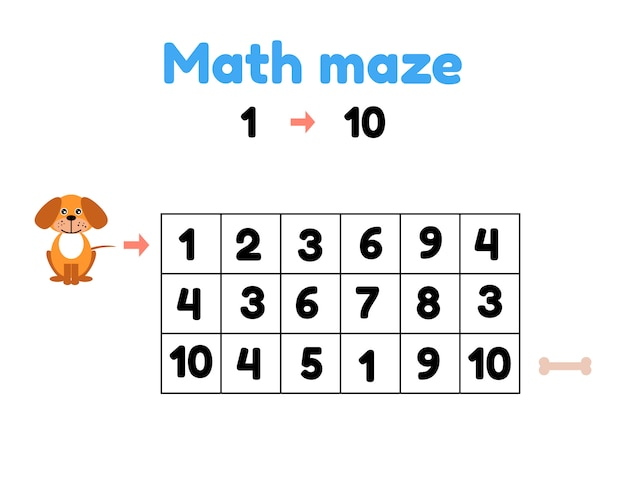 Ilustração vetorial jogo para crianças pré-escolares. labirinto matemático. ajude o filhote a chegar ao osso. encontre números de 1 a 10